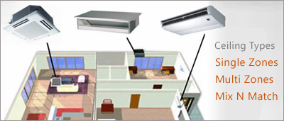 ceiling type ac units